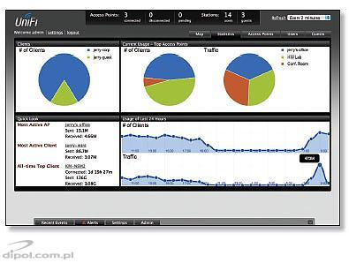 System statistics window
