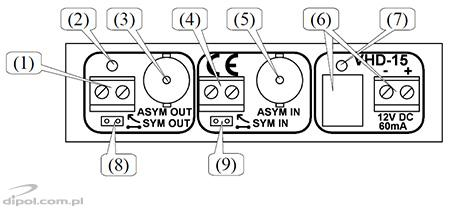 1. Symmetrical output (UTP -+) 2. Video signal indicator 3. Asymmetrical output (COAX) 4. Symmetrical (UTP -+) 5. Asymmetrical input (COAX) 6. Power input 7. Power indicator 8. Output transformer switch 9. Input transformer switch